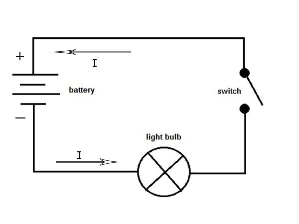 Circuit principle of renewable energy power system
