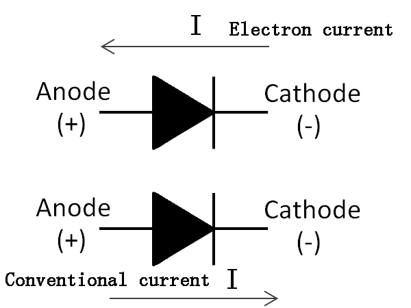 What is the basic concept of the circuit?