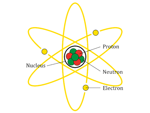 What is the structure of atoms and atoms?